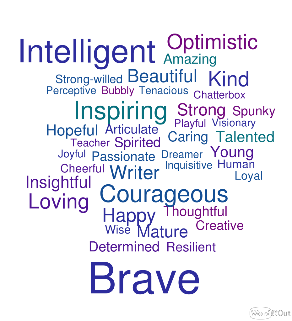 stratfordperthmuseum on twitter how would you describe anne frank here are the top words our visitors have been using this summer