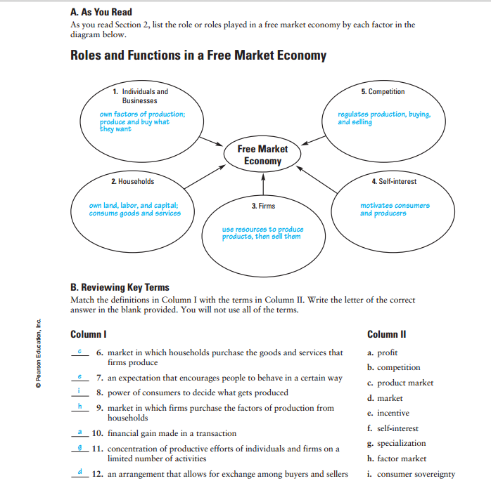 section 2 guided reading and review the free market answers diagram of free market economy. Black Bedroom Furniture Sets. Home Design Ideas