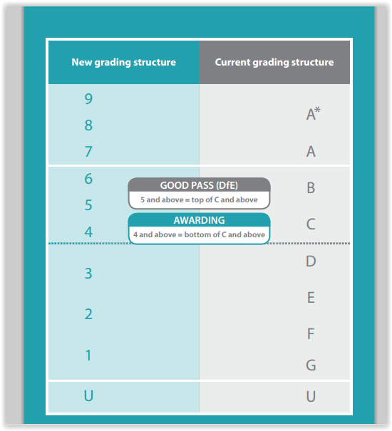related literature of grading system Review of related literature online grading system review of related literature online grading system click here review of related literature online grading system.
