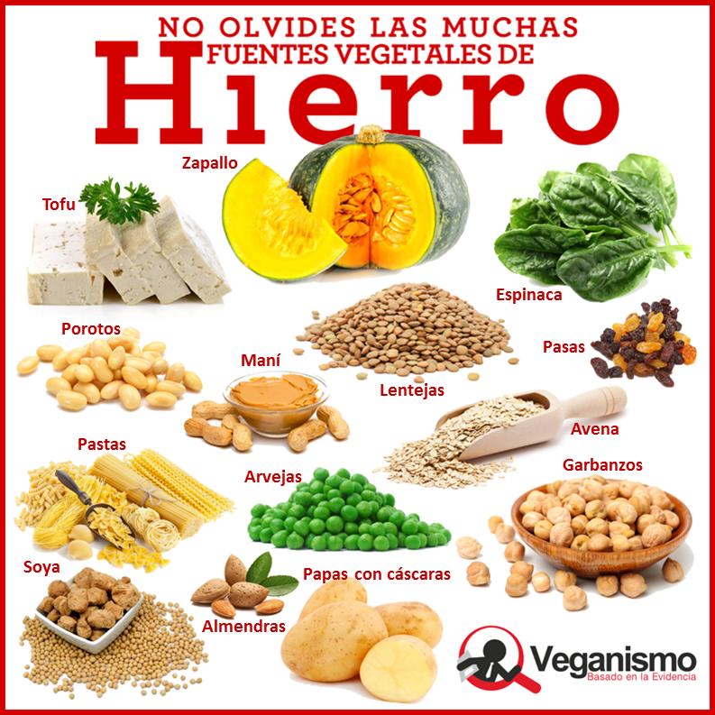 Vegaffinity on twitter alimentos ricos en hierro para veganos y vegetarianos en nuestra - Tabla de alimentos ricos en hierro ...