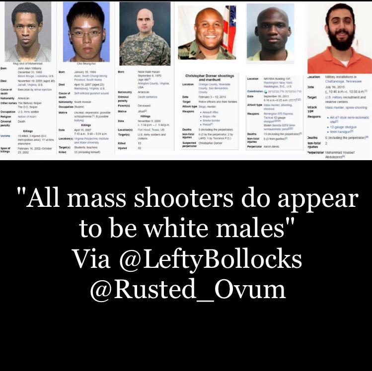 All mass shooters are white males right?