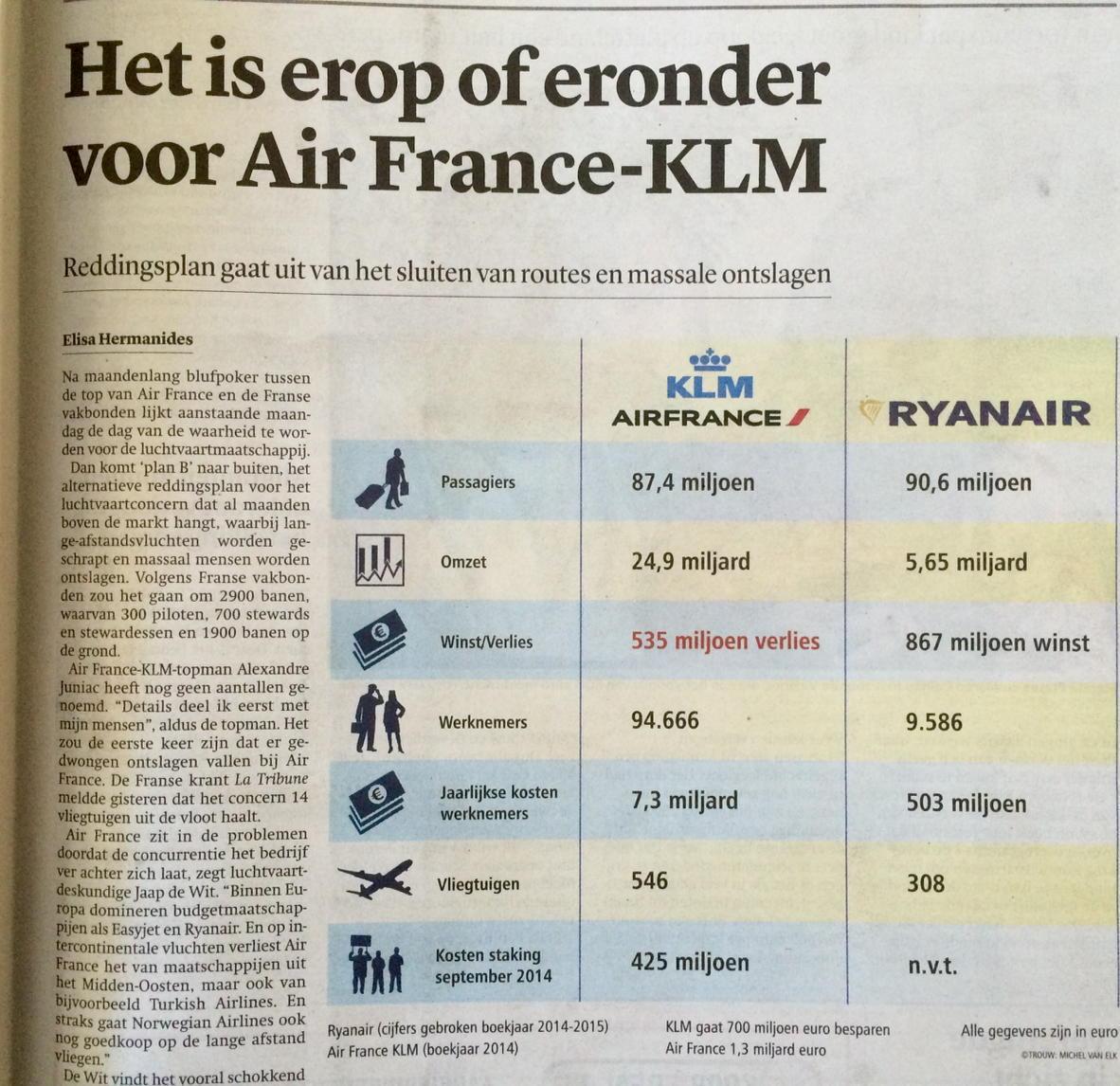 Ben geen fan van Ryanair, maar kijk eens naar de verschillen in assets, volume, werknemers met KLM #trouw http://t.co/vSMNwiYPqz