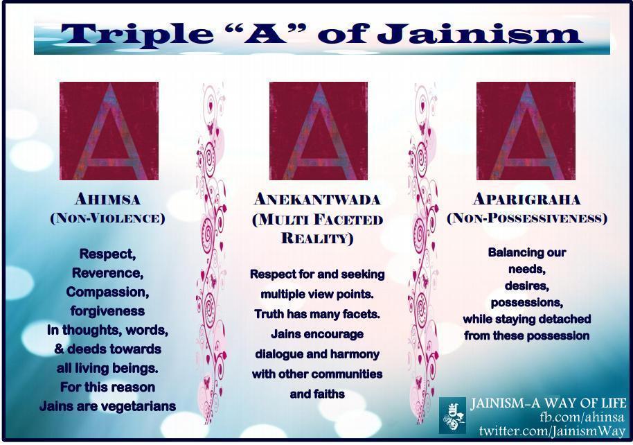 aparigraha jainism
