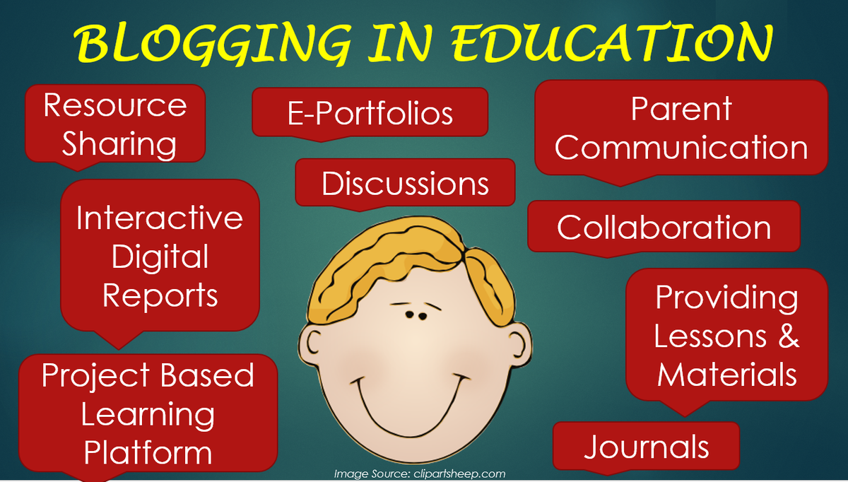 How Blogging is Being Used in Classrooms Today: Research Results http://t.co/P9Y3OpbCHX #edtech http://t.co/vSMRSZg7C1