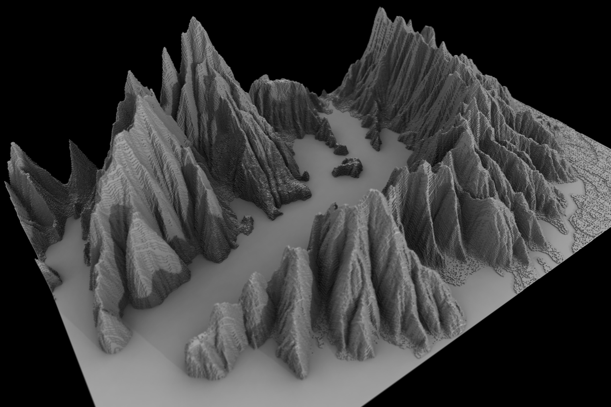 Ephtracy On Twitter Importing Grayscale Png Image As Height Map - Terrain heightmap