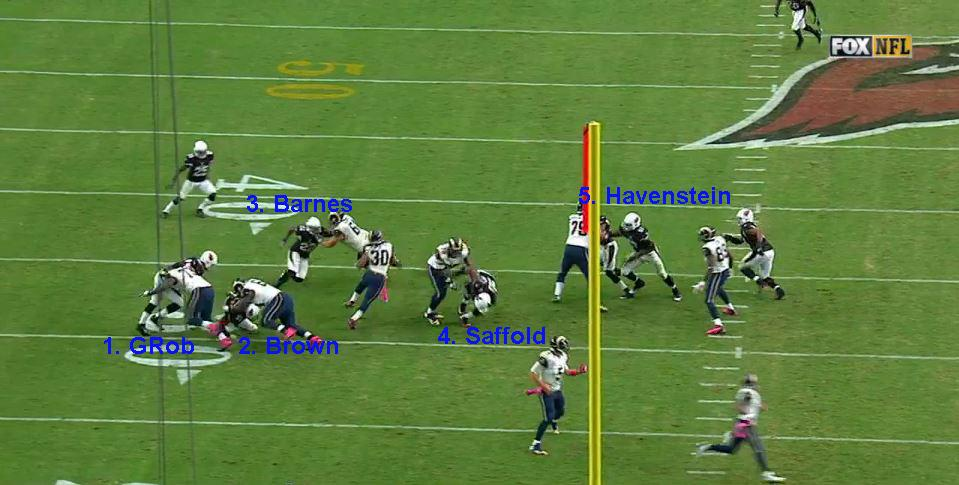 Check out the OL blocking on @TG3II 52-yard run...   Our five on their five, Todd does the rest! http://t.co/A6Jbjc4PEL