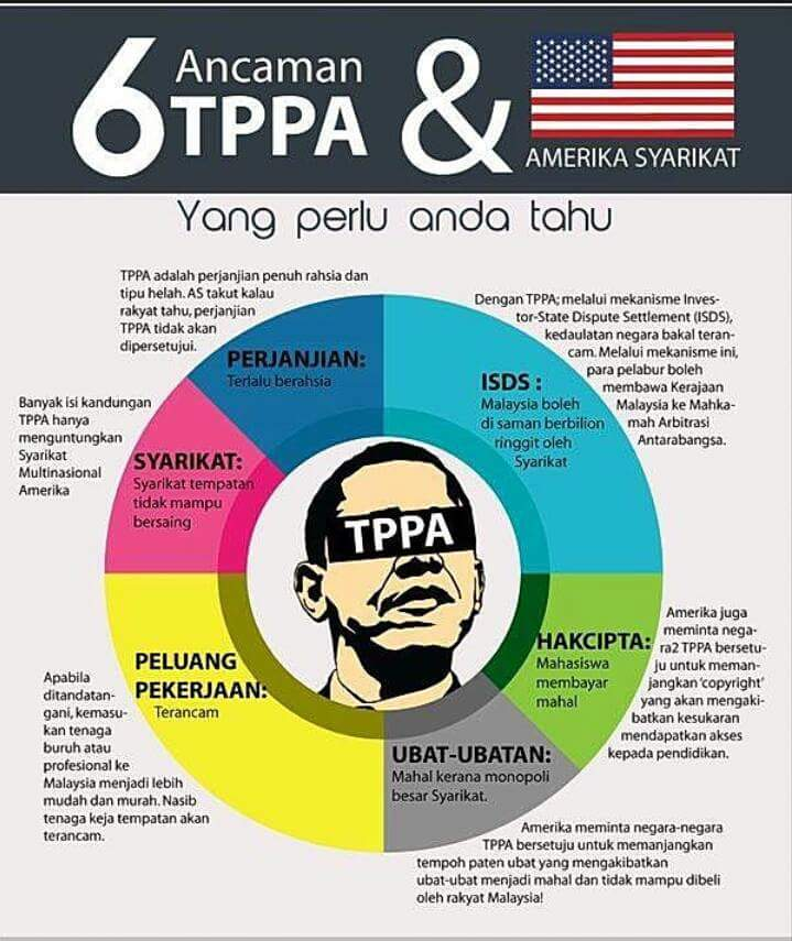 Terkini, Malaysia telah menandatangani Perjanjian ekonomi #TPPA. Selamat kembali penjajahan http://t.co/4n2Nv5hK2A http://t.co/2H3c7rl4gM