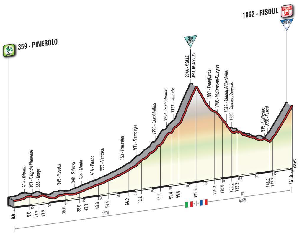 Oggi la tappa Pinerolo-Risoul con Cima Coppi: DIRETTA Giro d'Italia Streaming LIVE su RAI TV