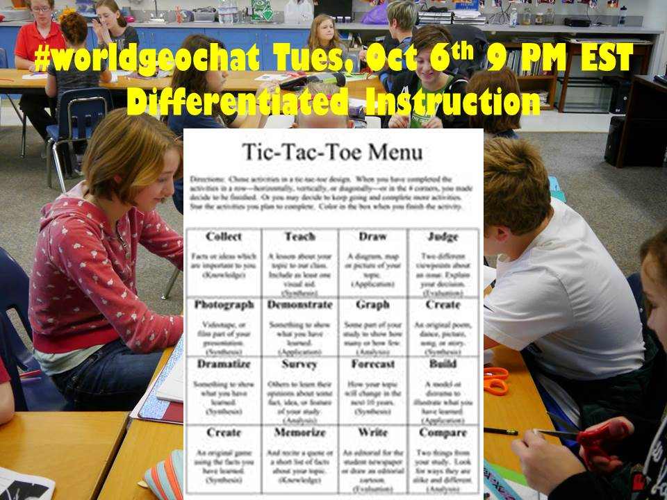 Thumbnail for #worldgeochat - Differentiation