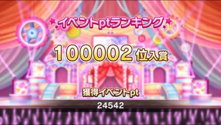 100000位ボーダーこの辺です!!! http://t.co/s7OatEJXfv