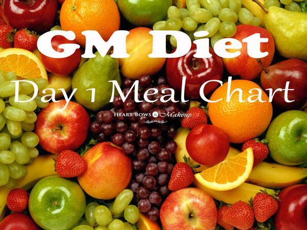 Penn medicine weight loss study image 5