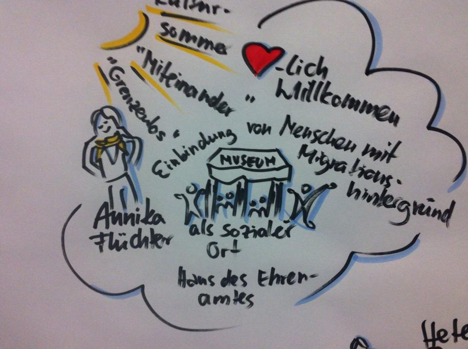Willkommenskultur in Zeiten der Ungewissheit ist auch Thema bei der Henry-Arnhold Summerschool #DDSS15 @slubdresden http://t.co/Dfxi9hychU