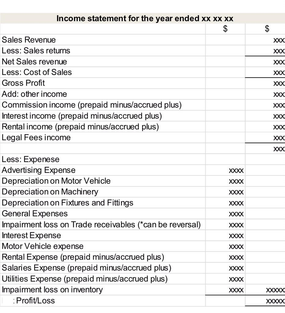Income Statement Format Poa Image Gallery - Hcpr