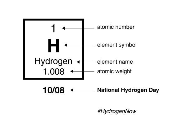 Celebrating National Hydrogen Fuel Cell Day Hydrogen Properties