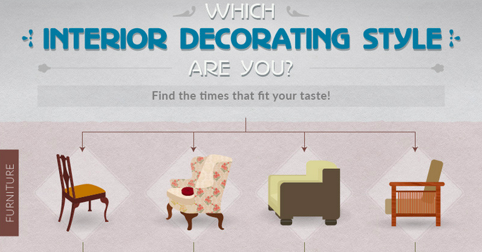 RT @mashable: Discover your interior design style with this simple quiz. http://t.co/RF8fwJm6Lm http://t.co/HEEwvI168k