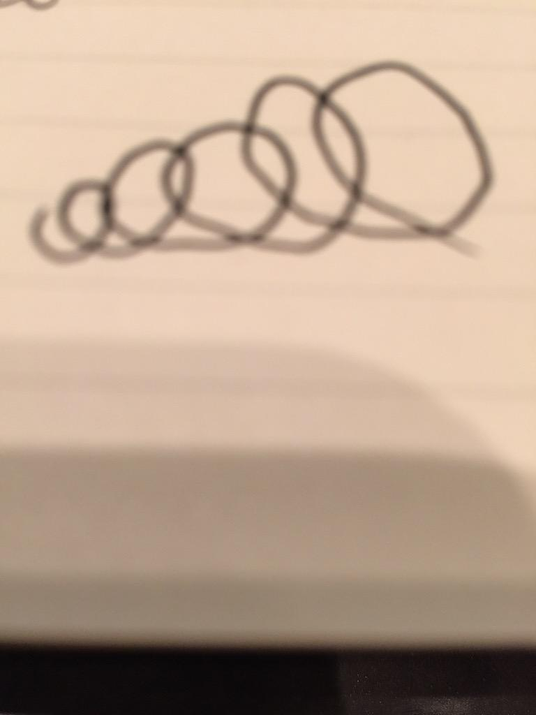 Jean Cunningham: PDCA is shown as circle but not the best image. A spiral shows true continuous improvement #lean http://t.co/ZljxDlPonQ