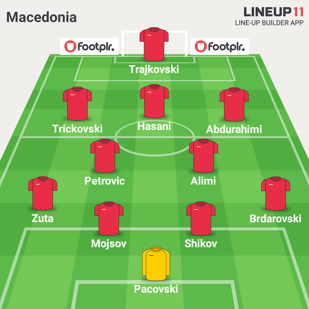 Possible starting 11