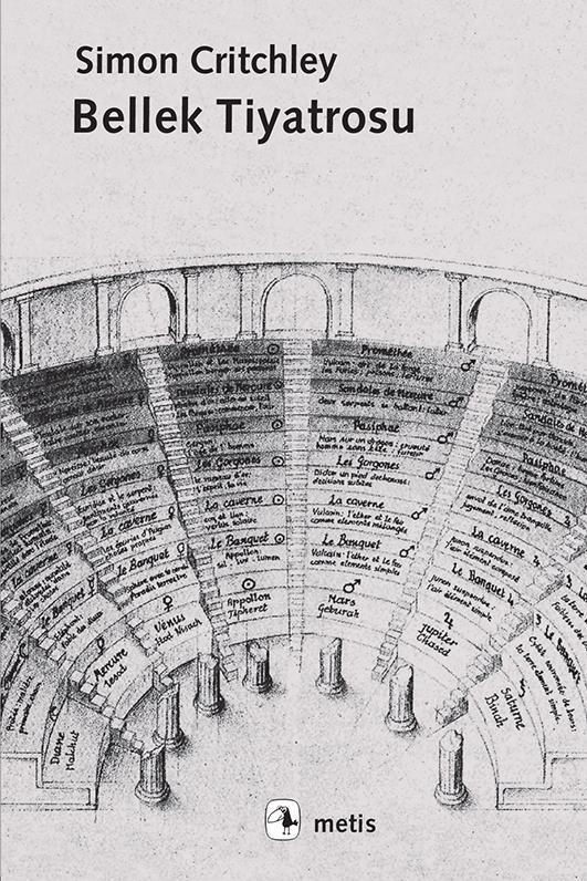 Bellek Tiyatrosu, Simon Critchley, Çeviri: Tuncay Birkan, Metis Yayıncılık