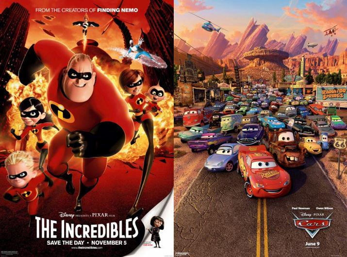 Imdb On Twitter Disney Announces Release Dates For Incredibles 2