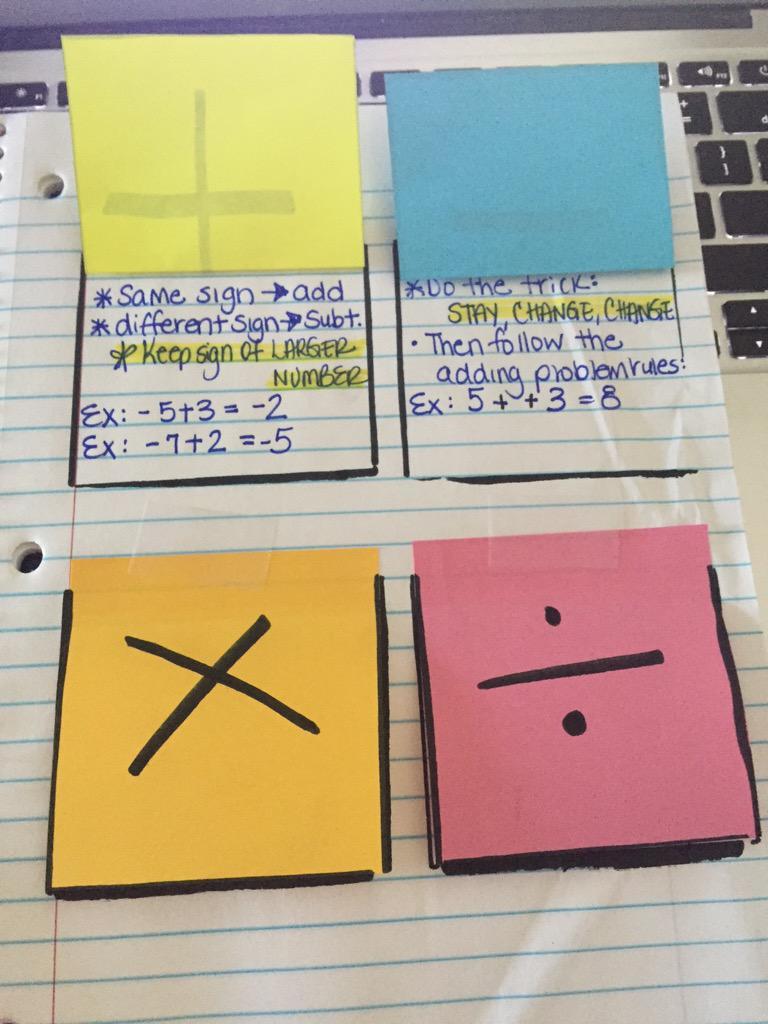 Integer rule graphic organizer! #mathrocks #showwhatyouknow http://t.co/DHnBAeTeBv