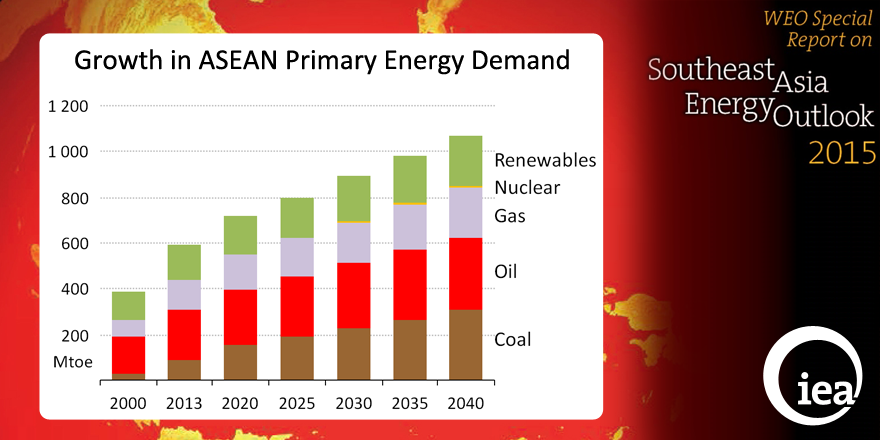Image result for China coal demand 2040 GWPF