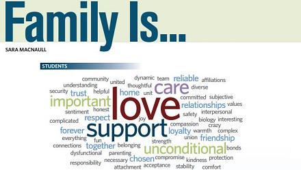 what does family means to you essay What's your name by amy a kass this essay is a first attempt to articulate the near-universal taboo against incest embodies the insight that family means a forward-looking series of generations rather than an inward-turning merging and togetherness.