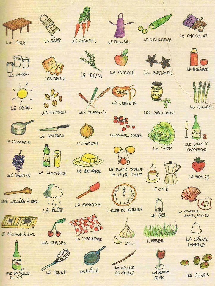 John Evans On Twitter Love The Words Chosen For French Kitchen