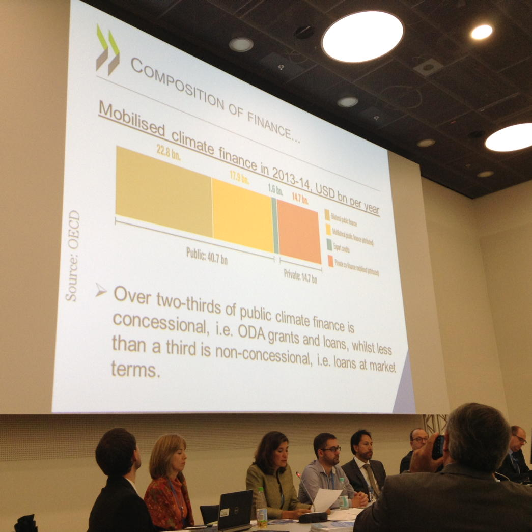 OECD considers loans, to be paid back with interest, as climate finance. Seriously? #adp2 https://t.co/MGT7FXGQ2e