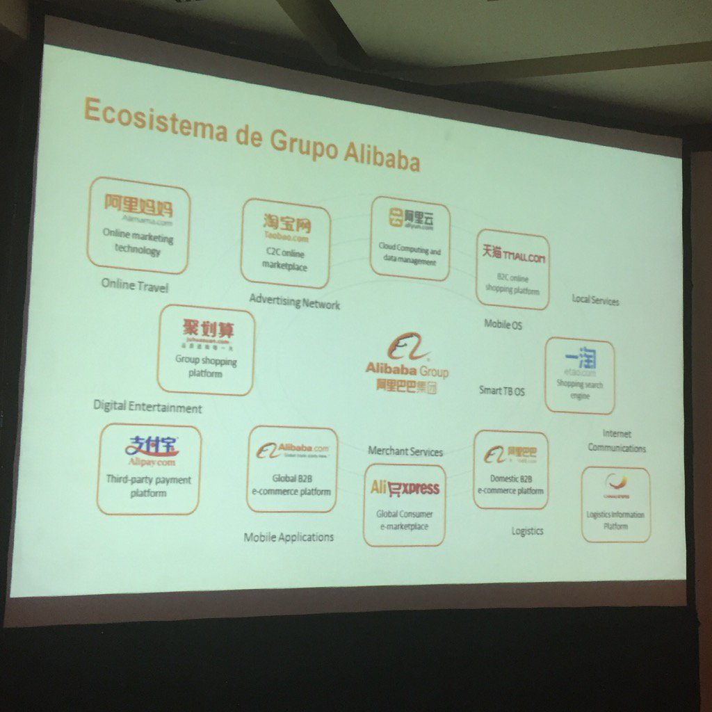 #edaype Ecosistema de Alibaba https://t.co/H2bPwskZTg