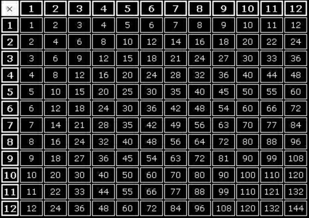 математика таблица умножения играть