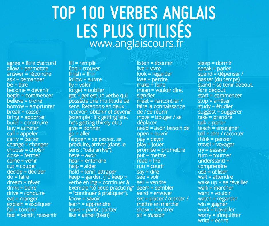 Vocabulaire Anglais On Twitter Top 100 Verbes Anglais Les Plus Utilises Https T Co Odgrk9qxqi