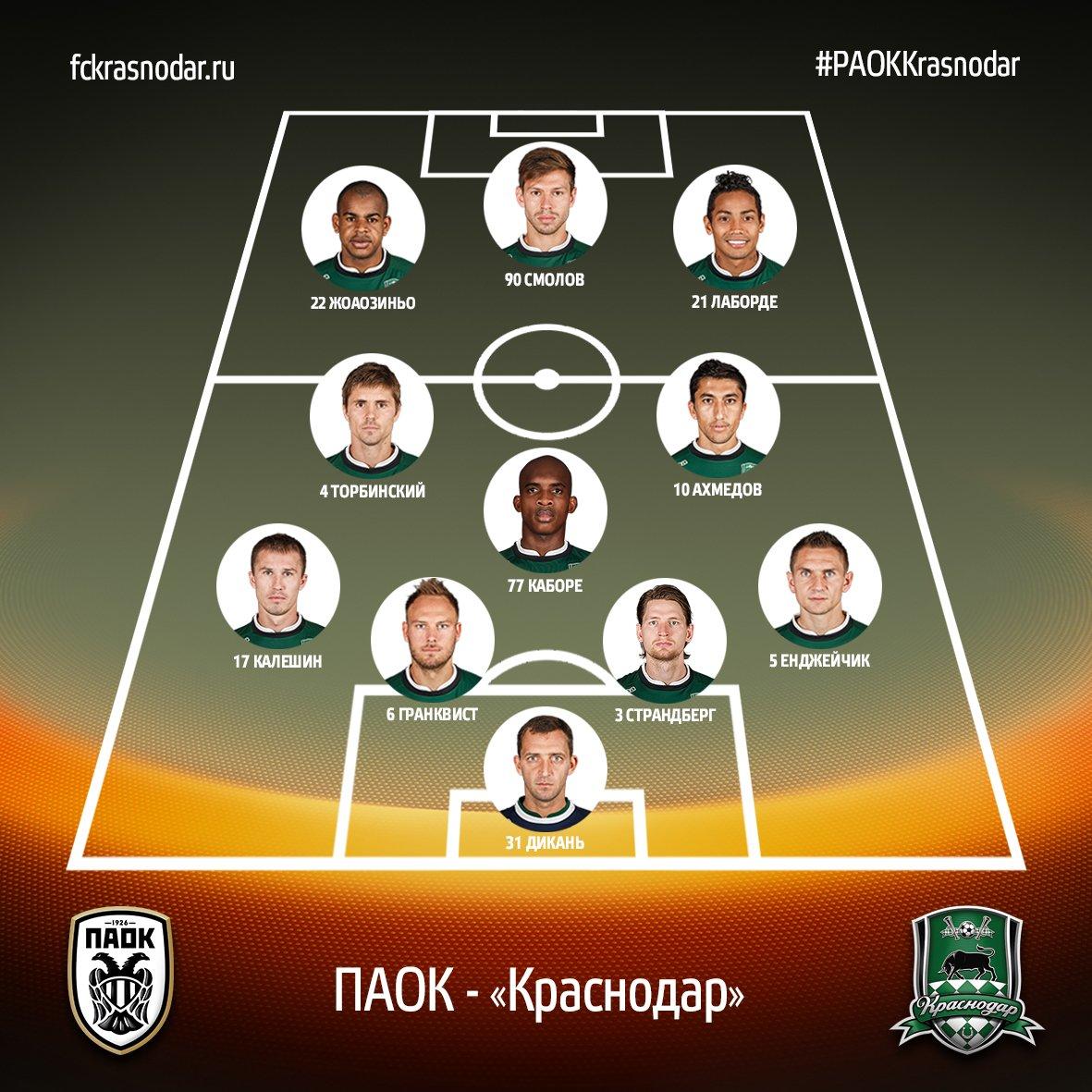 ПАОК - «Краснодар»: стартовые составы
