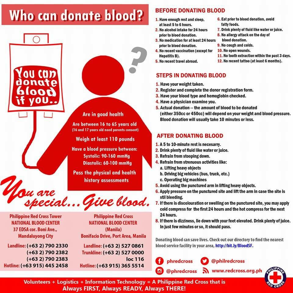 informative speech on donating blood Speech #2 –persuasive speech name: national marrow donor registry and possibly save a life by donating bone marrow or peripheral blood stem cells.