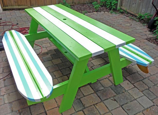 surfboard furniture. 0 Replies 2 Retweets 1 Like Surfboard Furniture C