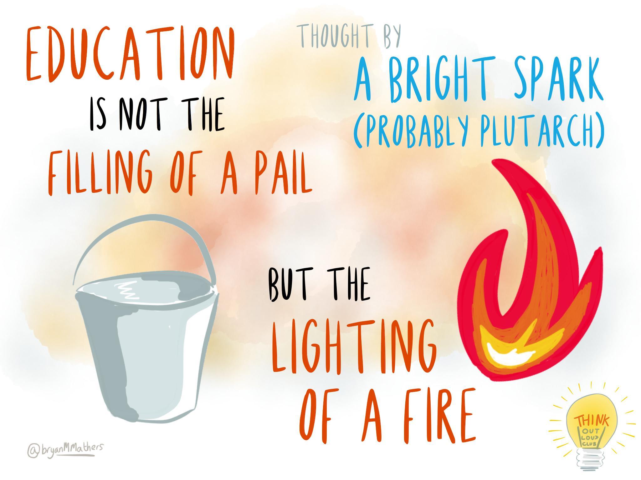 Education & Educapability cover image