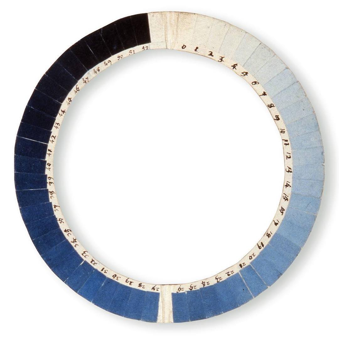 How blue is the sky right now? Measure it with the Cyanometer! http://t.co/xMVAb25XFU http://t.co/BzF386gdmK
