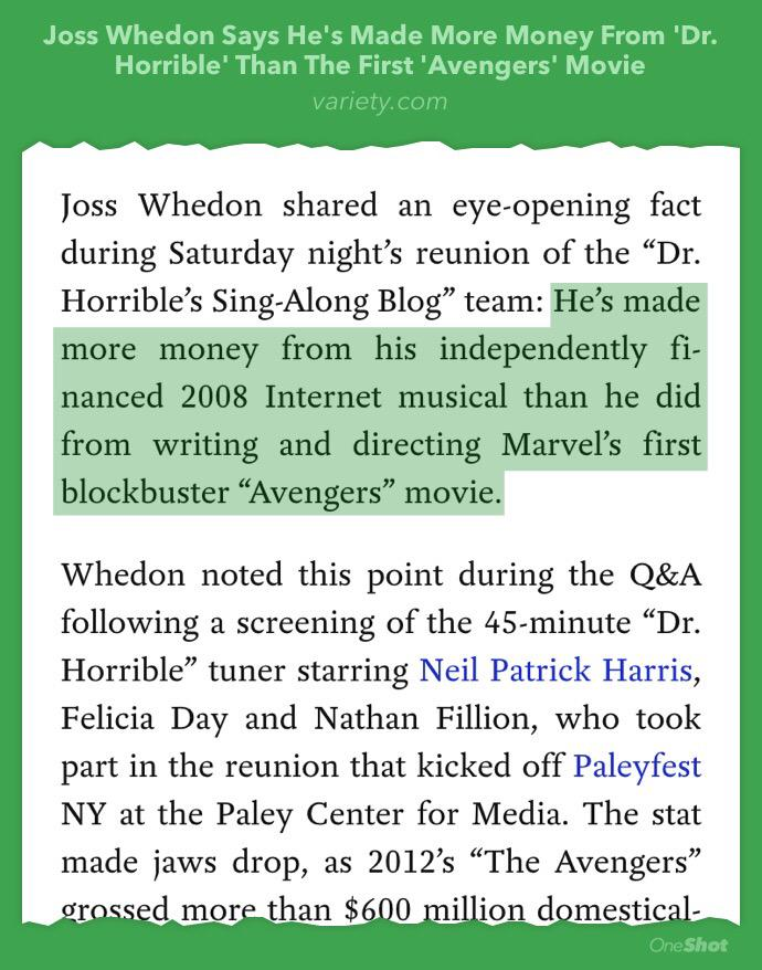 Creators get real $ when they own their shit. Joss Whedon made more off Dr Horrible than he did The Avengers http://t.co/71KSI9WFa7