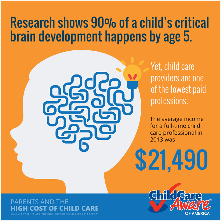 brain development and early childhood education Brain development research that shows the importance of care and education in  the first years of life 4 cost-benefit analysis of investing in early childhood.