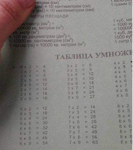 """""""Считаем недопустимыми действия обвинения"""", - МИД снова раскритиковал судилище над Савченко - Цензор.НЕТ 5243"""