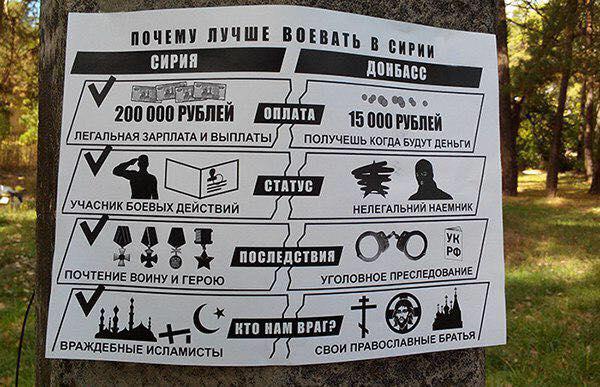 Суд в Грозном отобрал присяжных по делу украинских политзаключенных Карпюка и Клыха - Цензор.НЕТ 8633