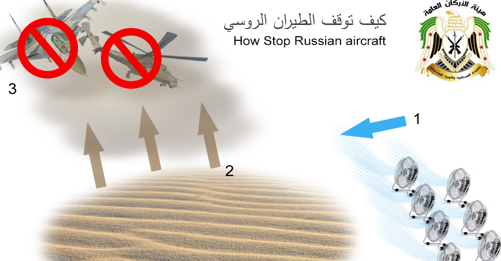 Russian military intervention and aid to Syria #3 - Page 20 CRIe5U4WcAAv7zu