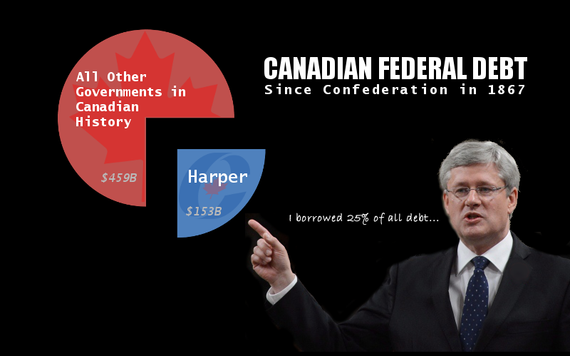 I'm putting more money into parent's pockets so that their children will have to pay for it later. #elxn42 #cdnpoli http://t.co/izNVr7gWP7