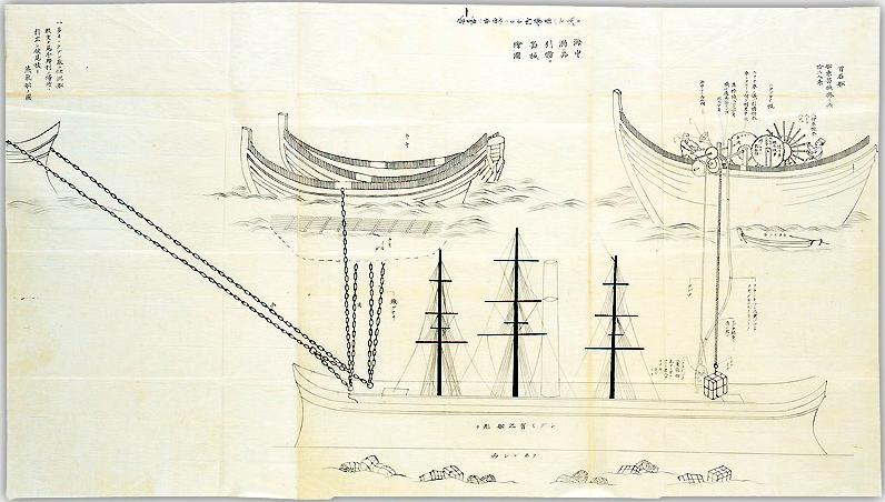 画像は、明治9年東京府の浅野政吉が発明した沈没船の物品引き揚げ機械の図面です。この発明は、明治7年3月にウィーン万国博覧会の出品物や参考品を積んで帰国途中だったニール号が伊豆沖で沈没した事件に触発されてのことと思われます。