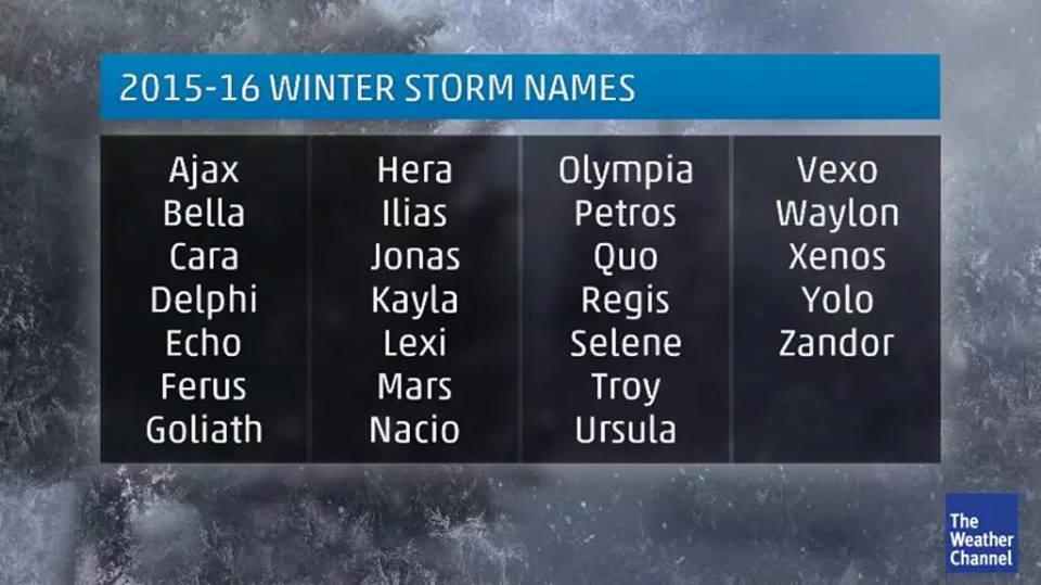 #Yolo is a @weatherchannel winter storm name this year. I give up. #YOLO http://t.co/xGrbxwSFtc