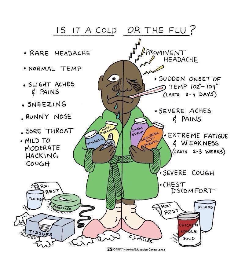 low t cell count symptoms