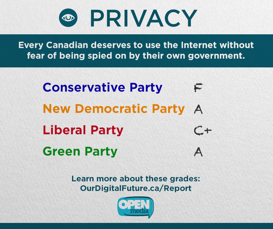 Check out our Report Card to see where parties stand on #KillC51 and privacy in #elxn42: https://t.co/zBUsDQnYtU http://t.co/kIvpPKVCqa