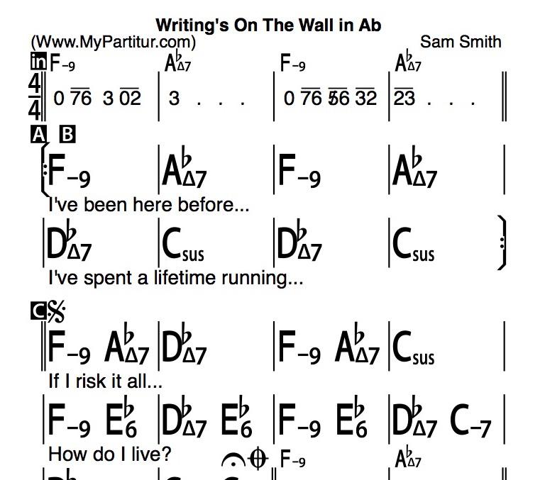 Sam Smith Chords – EdPeer