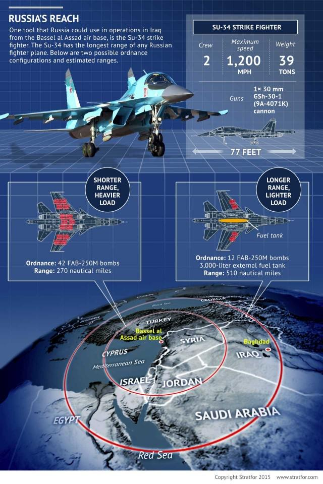 Russian military intervention and aid to Syria #3 - Page 7 CRNfjCjWIAA7sqN