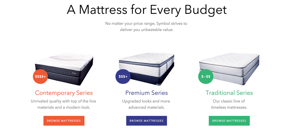 Symbol Mattress On Twitter No Matter If You Are On A Budget Or
