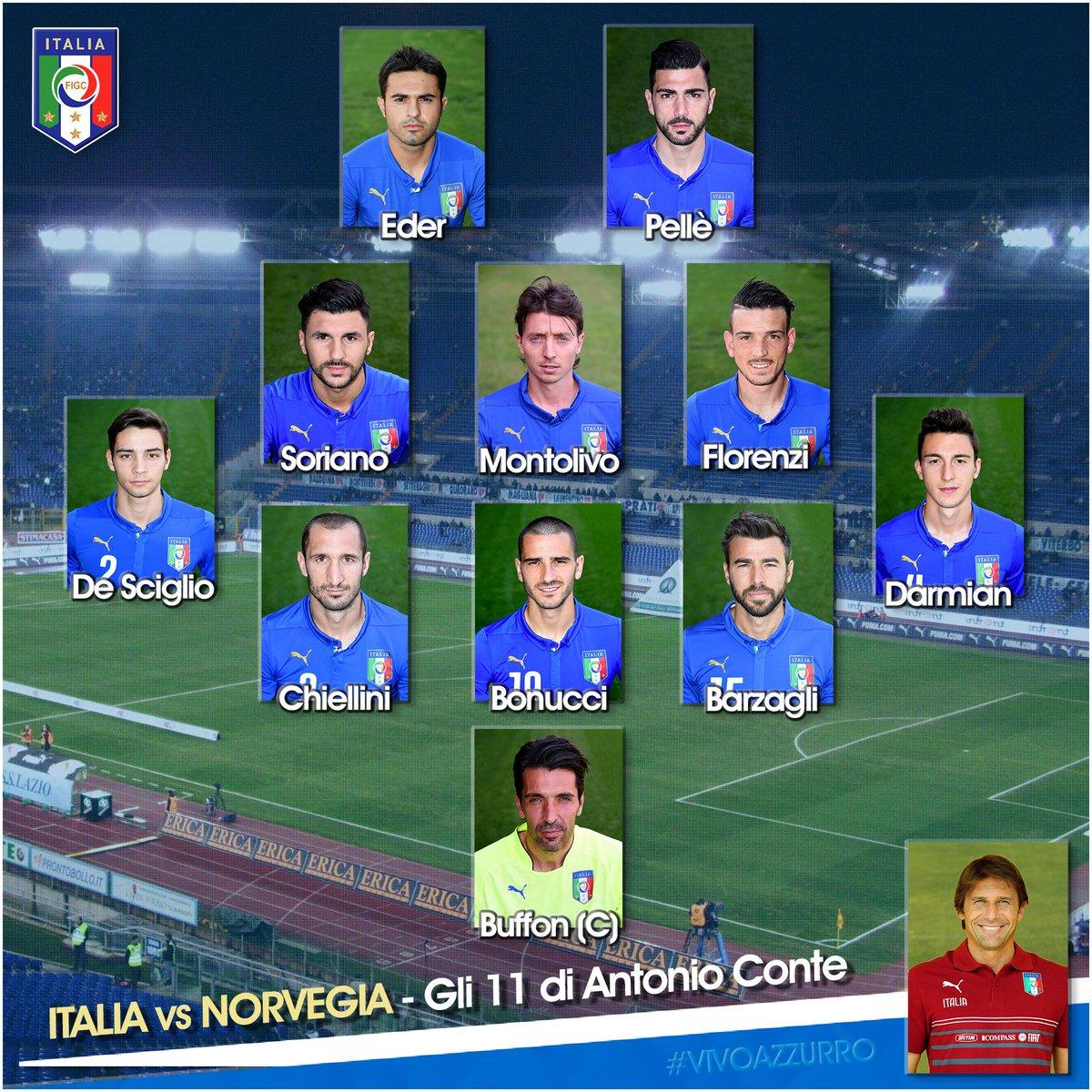 Де Шильо и Эдер - в основе Италии на матч против Норвегии
